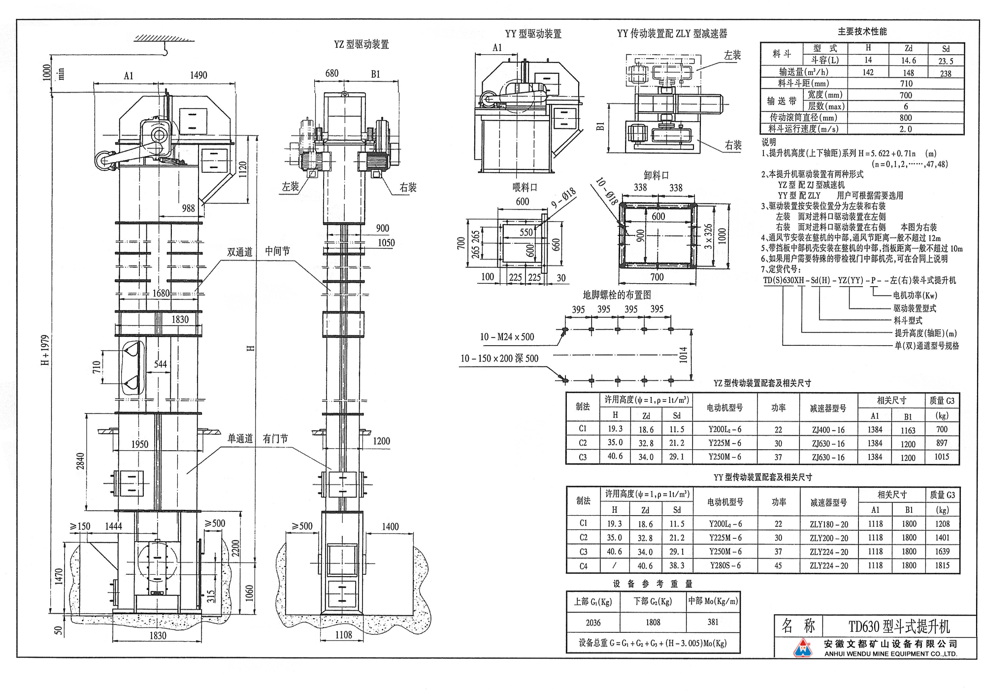 Home elevator dimensions - Previous Chemical Plant Tape Machine
